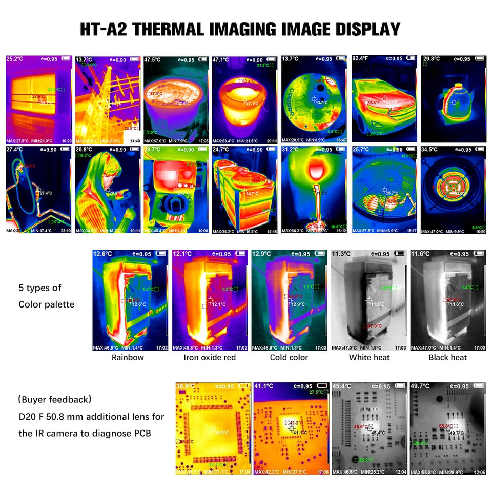 HT-A2 Thermal Imager (320×240)