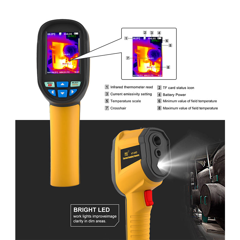 HT-04D Thermal Imaging Camera(160×120)