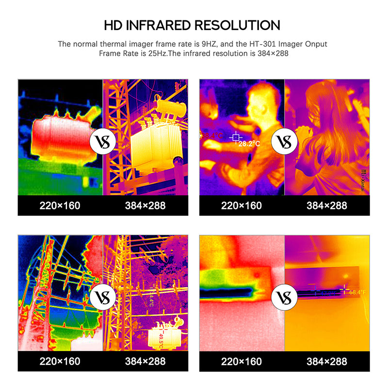 HT 301 Mobile Phone Thermal Imager(384×288)