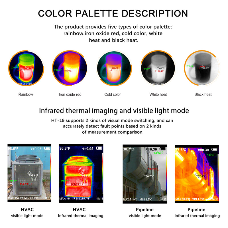 HT 19 Thermal Imager (320×240)