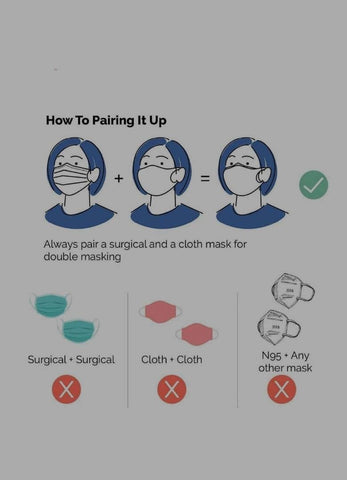 How to pair face masks double-masking
