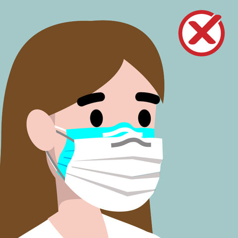 Double-masking using 3-ply medical-grade disposable surgical face mask