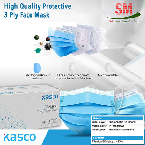 3-Ply Medical Grade Disposable Face Mask