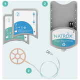 Natrox Oxygen Therapy (Call for Price) - SM Health Care