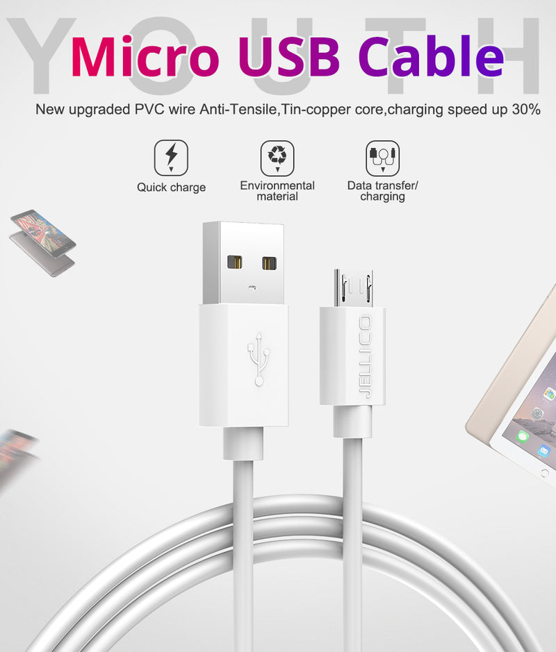 THE RETRO™ MICRO USB CABLE