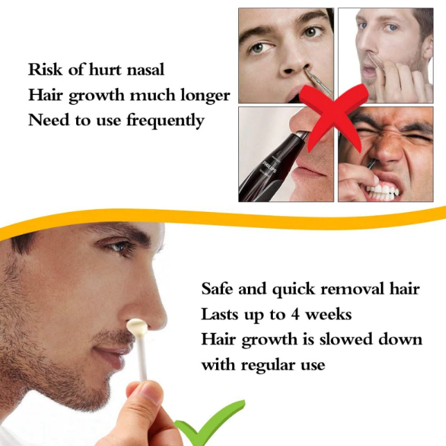 NoseWax™ - Nose Hair Removal Kit