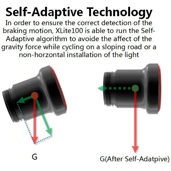 XLite100™ - Waterproof Taillight Brake Sensor