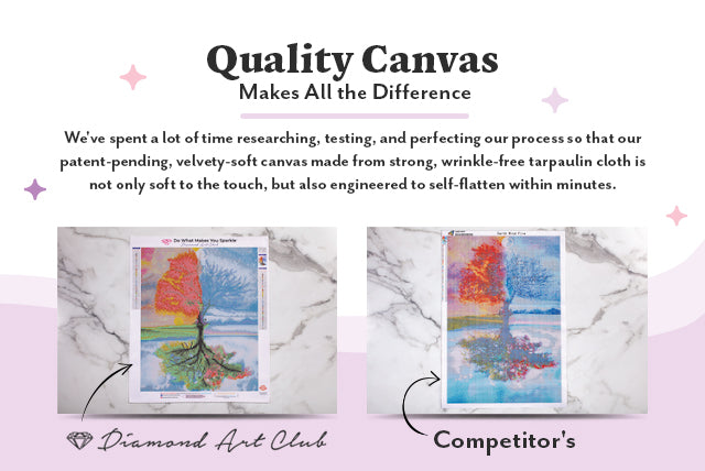 Quality Canvas Makes All the Difference