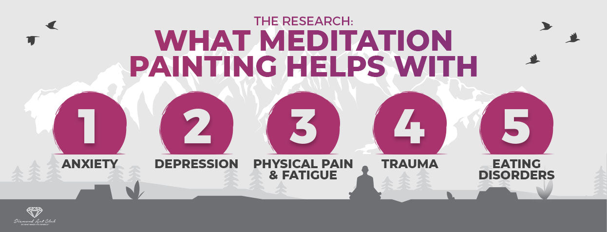 What Meditation Painting Helps With