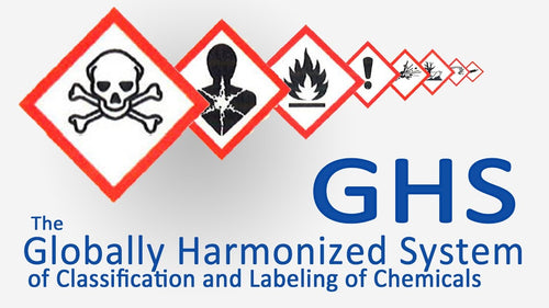 GHS Training (Product Label + Safety Data Sheet Information) Compliance Packet