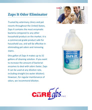 Load image into Gallery viewer, Zaps It Odor Eliminator & Stain Remover, One Case (4-1 Gallons)