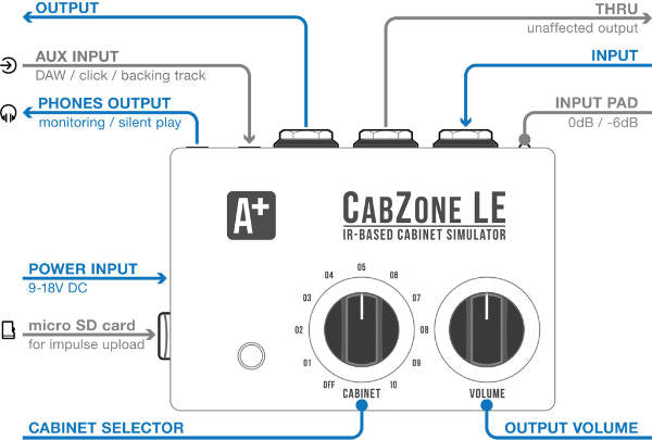 shift line cabzone le ir cab sim cabinet simulator pedal connections