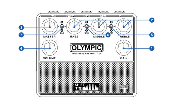 Shift Line Olympic MkIIIS Controls