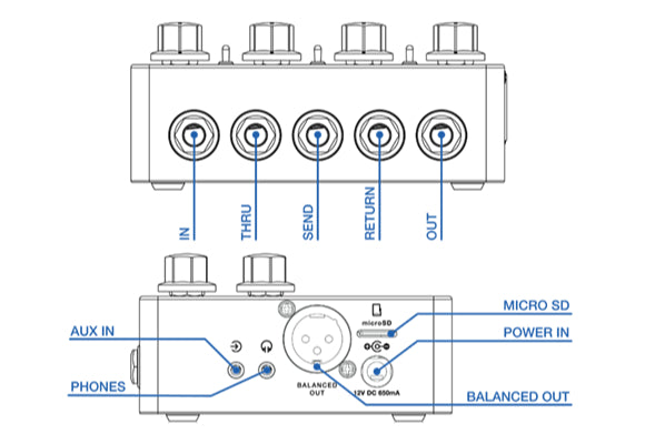 Shift Line Twin Connections