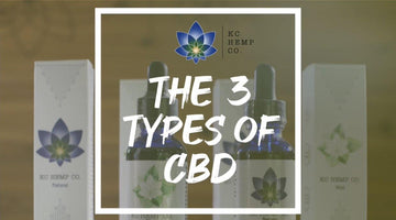 Types of CBD - KC Hemp Co.®