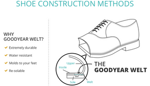 What is a goodyear welt? Goodyear welted shoe construction