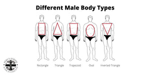 Male Body Types and What to Wear UK