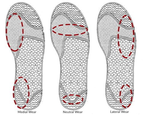 Wear signs on shoes (overpronation)