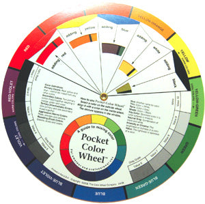Color Wheel - Guide to Mixing Color