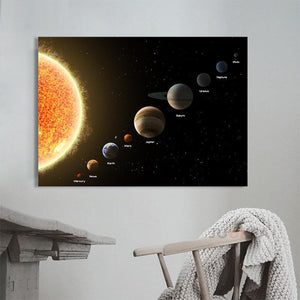 Zonnestelsel met 9 Planeten | Canvas Art - Science Factory