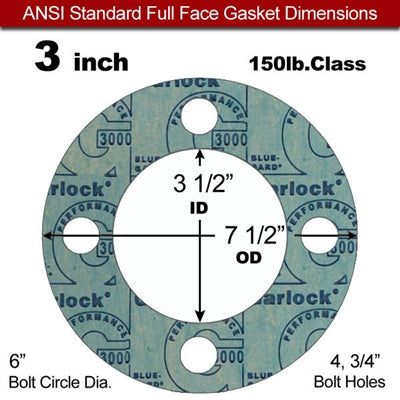Full Face Garlock Gaskets and Kits, ANSI Flanges