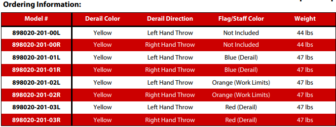 898020-201-02L Portable Derails, Yellow, Left Hand Throw, Orange Work Limits Flag Included