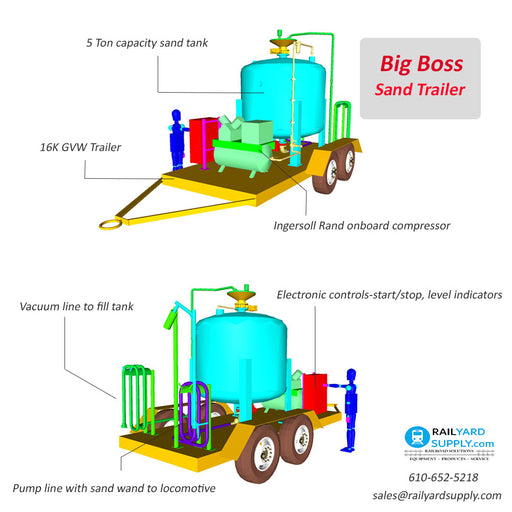 locomotive sand trailer