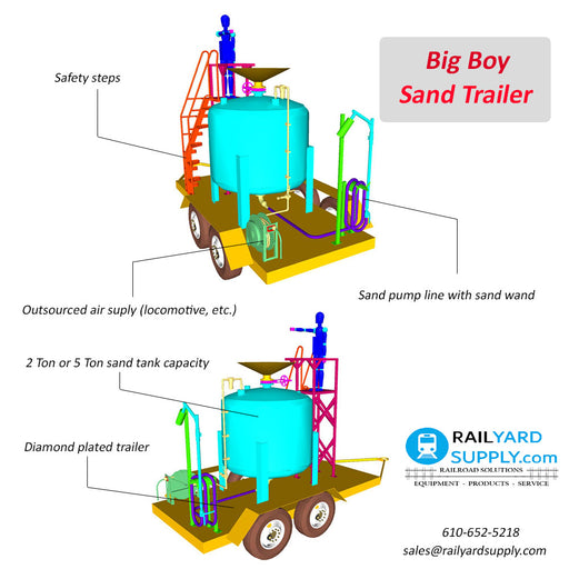 big boy sand trailer