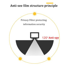 15.6 inch Protective Privacy Screen Anti-glare Filter for 16:9 Laptop