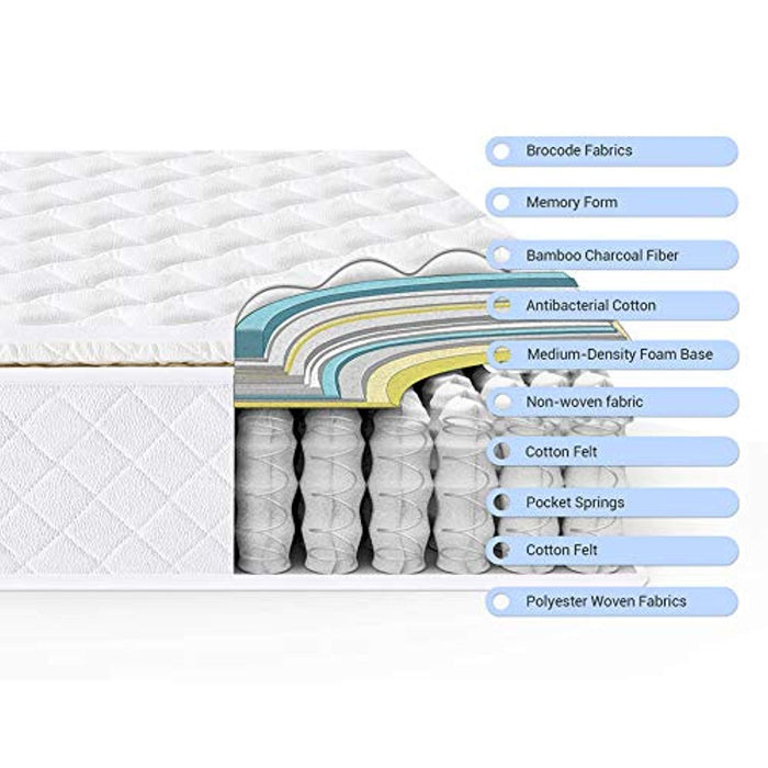 Aiiliving 3FT Single 9-Zone Memory Foam Mattress with Pocket Springs - Orthopaedic Mattress - 10.6-Inch