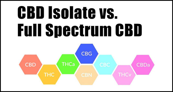 CBD Isolate Vs. Full-Spectrum CBD
