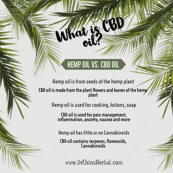 CBD oil vs. Hemp oil