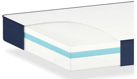cross section view of a onebed mattress