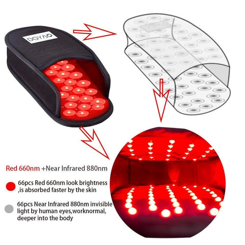 DGYAO 660nm LED Red Light and 880nm Near Infrared Light Therapy Devices Slipper