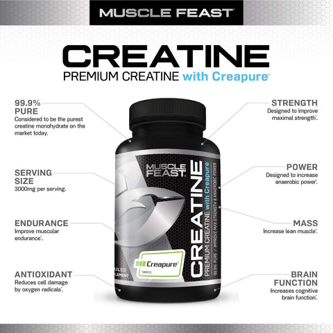 Muscle Feast Creapure Creatine Monohydrate Capsules - Post-Workout (750Mg, 120 Capsules)-Curavita