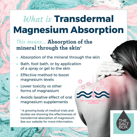 Image of The Salt Box 100% Natural Zechstein Magnesium Flakes 3kg Magnesium Supplement Bath Soak - Australian Owned-Curavita
