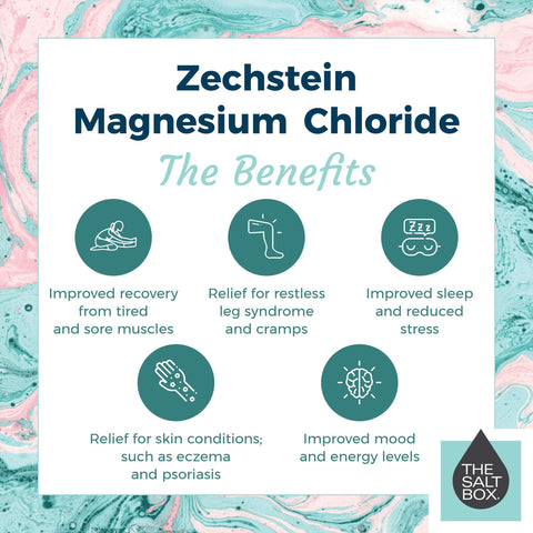 The Salt Box 100% Natural Zechstein Magnesium Flakes 3kg Magnesium Supplement Bath Soak - Australian Owned-Curavita