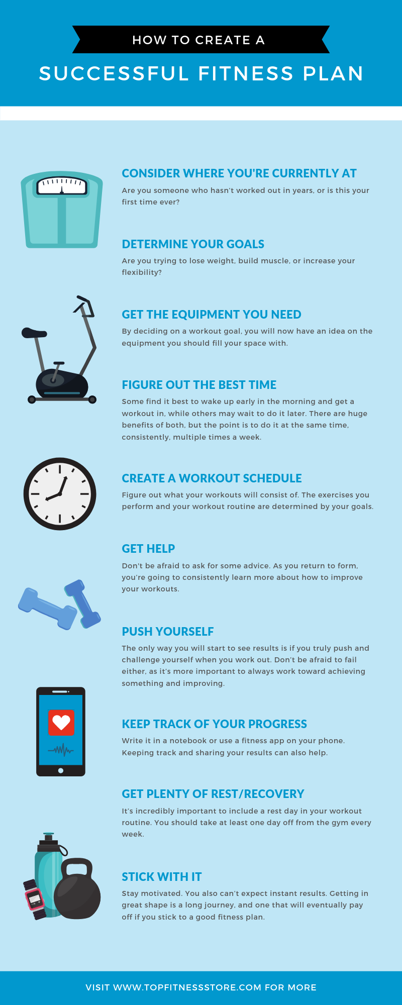 How to Create A Successful Fitness Plan infographic