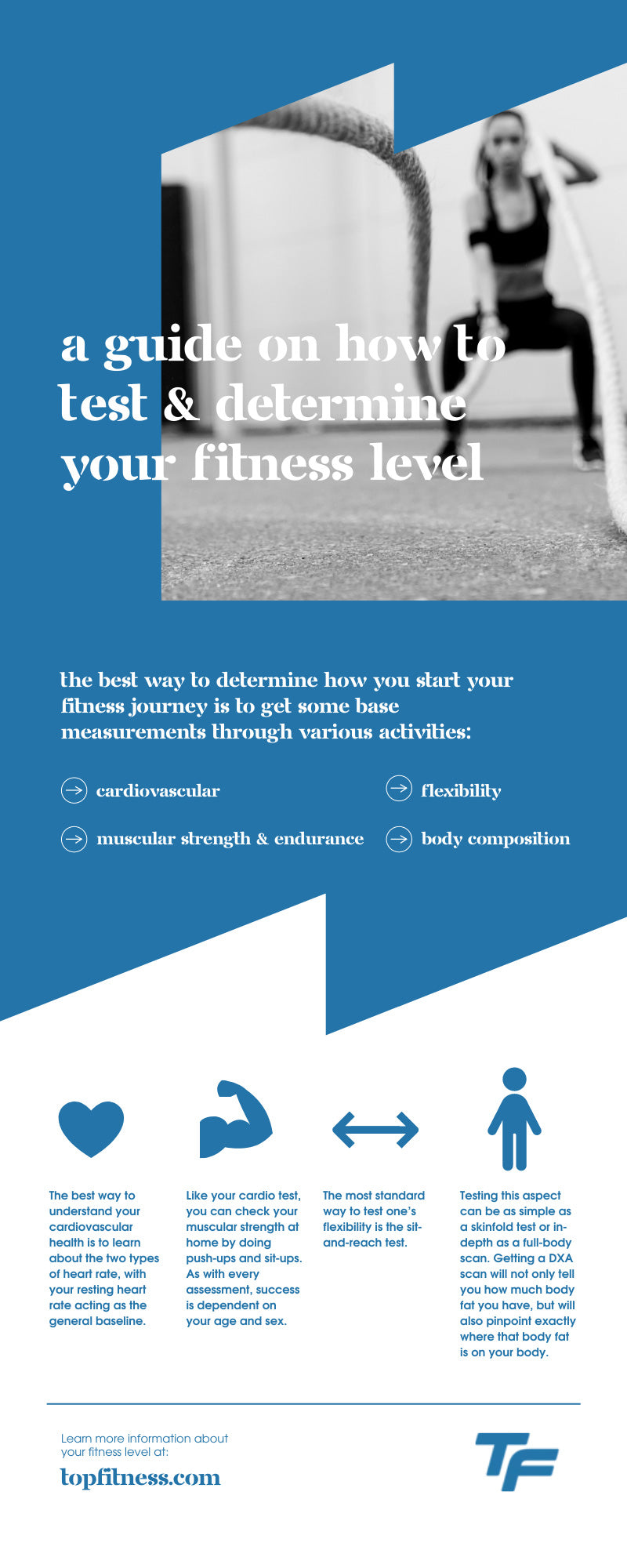 A Guide on How To Test & Determine Your Fitness Level
