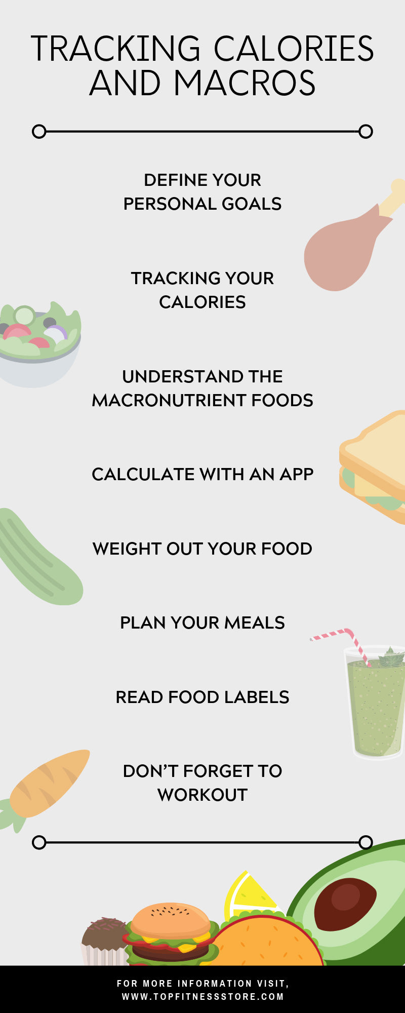 Tracking Calories and Macros infographic