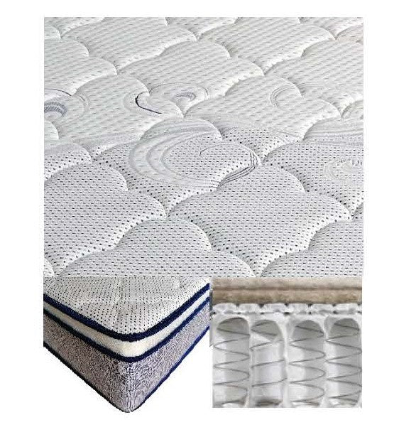 Five Zone Euro Top Pocket Spring mattress