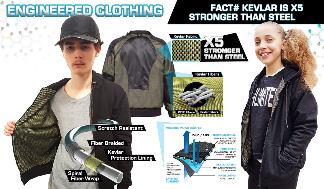 Junior Black Anti-Slash Hooded Top with Anti-Slash Kevlar® Protection diagram