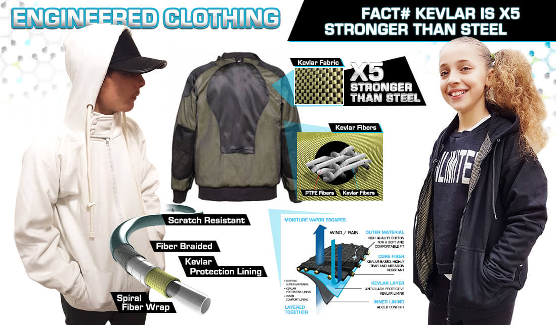 Junior White Anti-Slash Hooded Top with Anti-Slash KEVLAR® Protection diagram