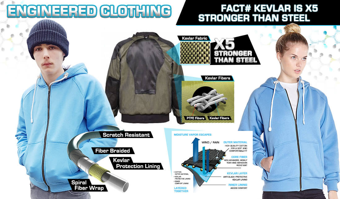 Titan Depot Blue Anti-Slash Hooded Top Lined With Dupont Kevlar Fibre diagram