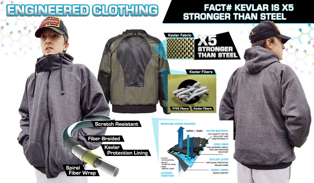 titan depot kevlar junior protection diagram grey