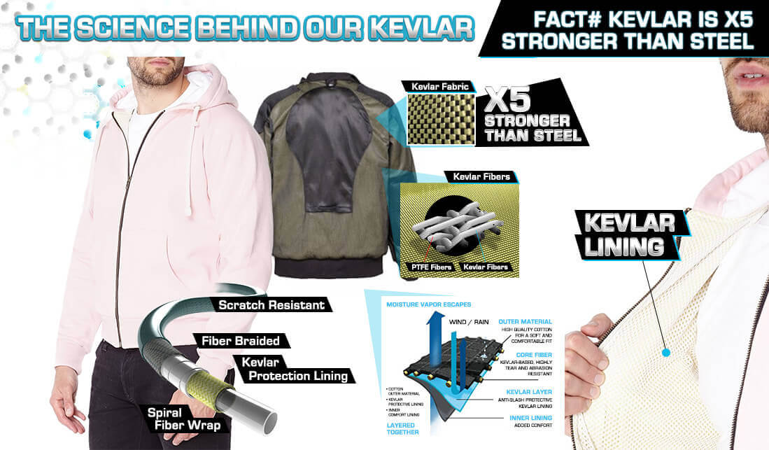 Pink Anti-Slash Hooded Top Lined With Dupont™ Kevlar® Protection