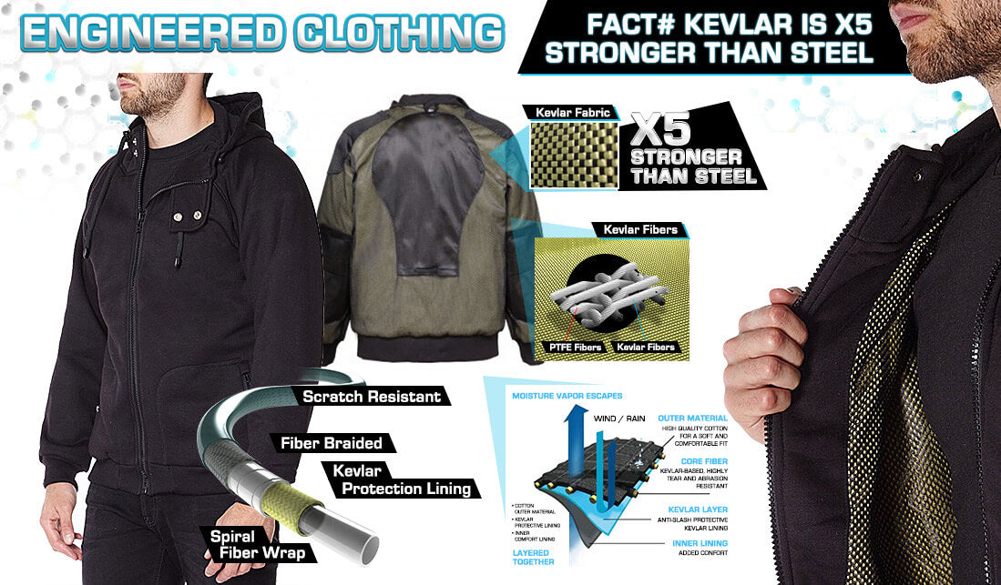 Titan Depot Black Anti-Slash Hooded Top Lined With Dupont ™ Kevlar ® Lining science diagram instructions