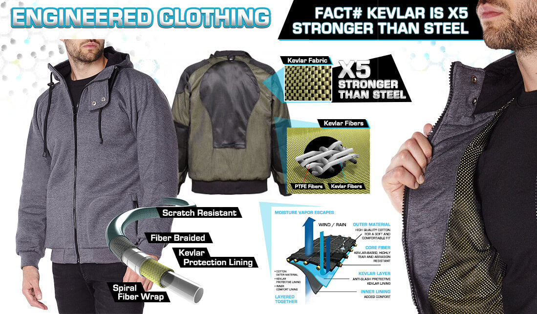 GREY ANTI-SLASH HOODED TOP LINED WITH DUPONT KEVLAR FIBRE kevlar diagram
