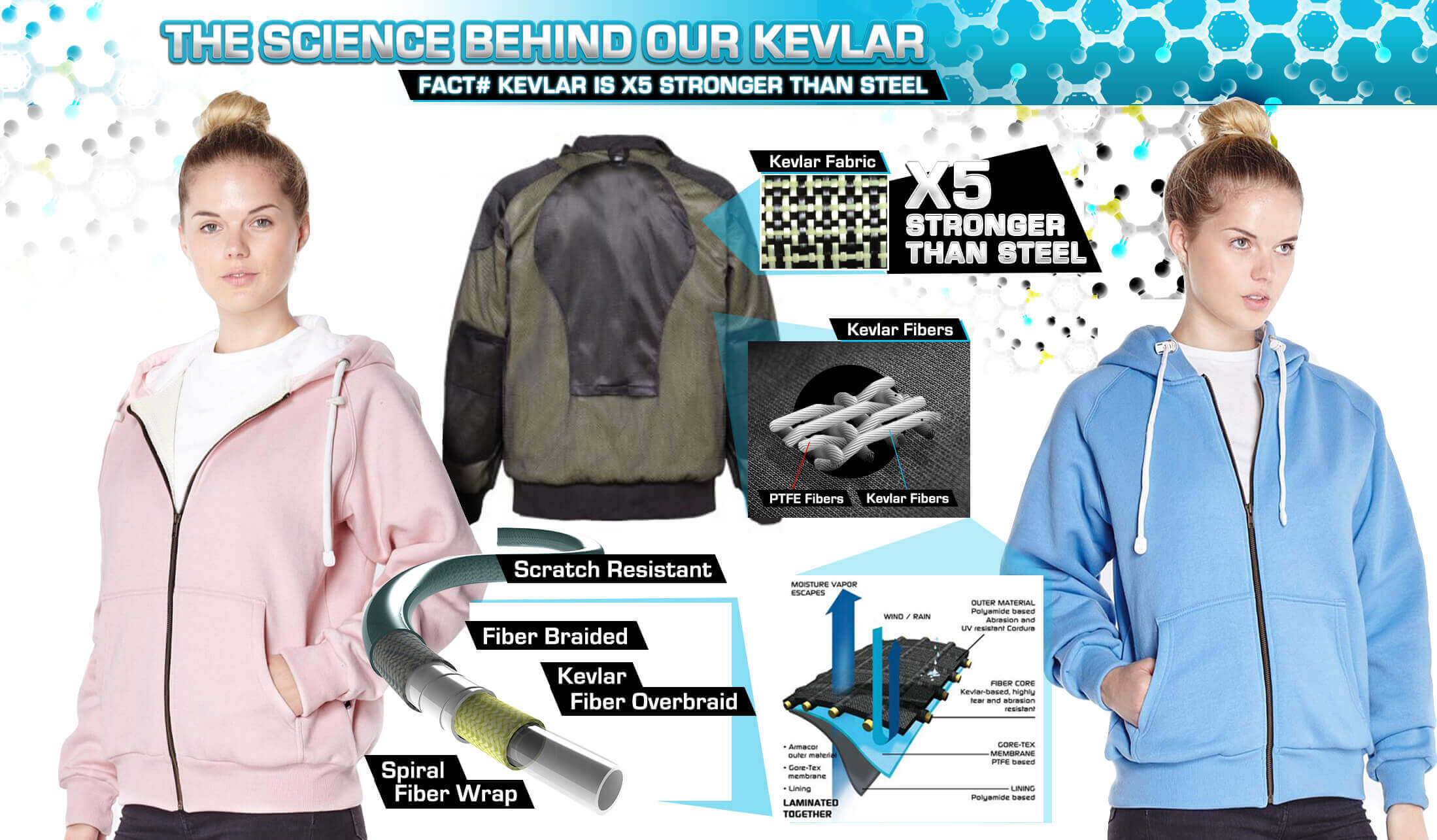 Ladies White Anti-Slash Hooded Top Lined With Dupont ™ Kevlar ® Fibre diagram
