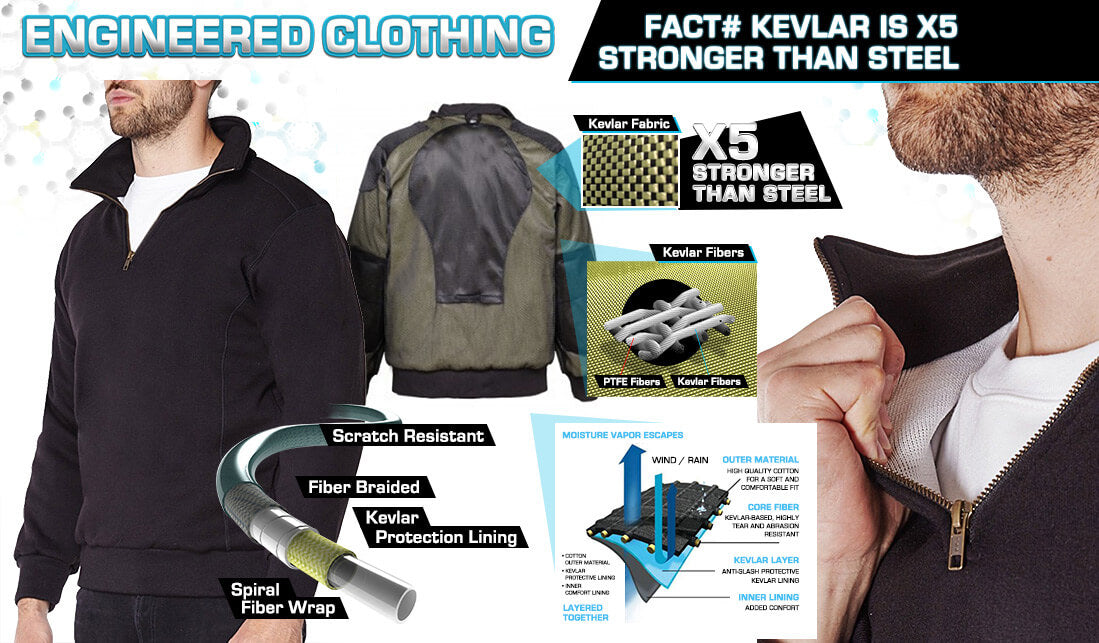 Spectra Zip Up Kevlar Lined Sweater bog diagram view